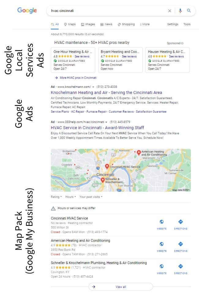 SERPs with Local Services Ads